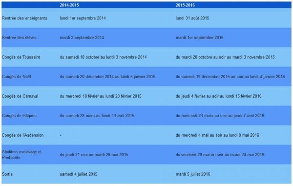 Calendrier scolaire 2015-2016 Martinique