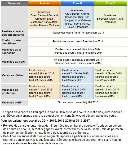 dates vacances scolaires 2014 2015